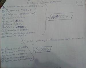План электрика