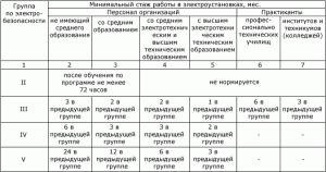 Должностная Инструкция Инспектора По Земельному Надзору
