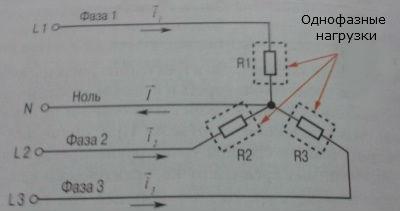 электрическая схема звезда