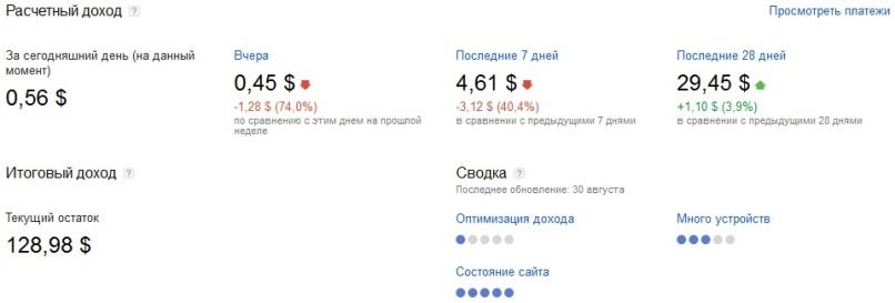 Заработок на контекстной рекламе ~1000 рублей в месяц