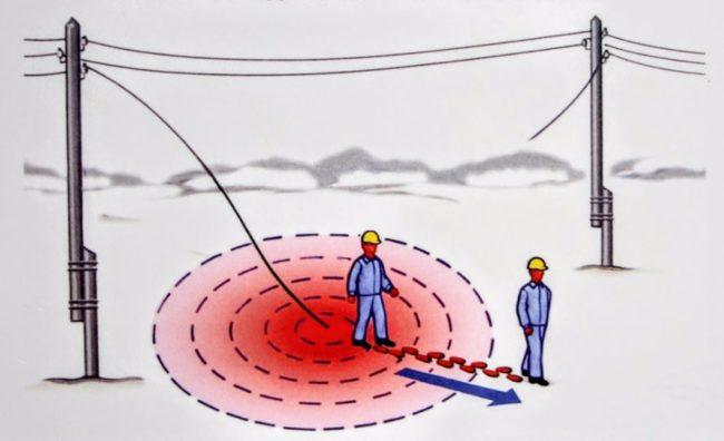выход из зоны шагового напряжения