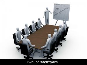 Бизнес планы электрика бизнес план производства макетов