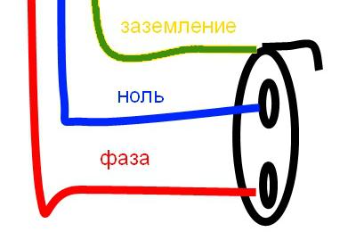Розетка 220