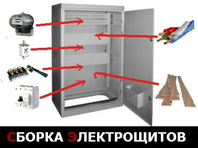 Сборка электрощитов и монтаж электрических щитов