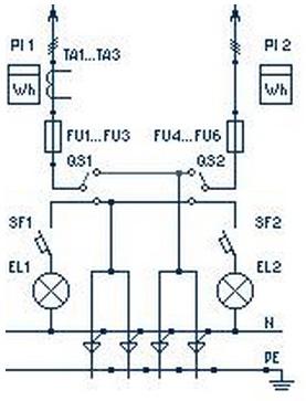 Схема сборки электрощита ВРУ