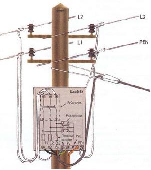 Воздушное ответвление провода от ВЛ