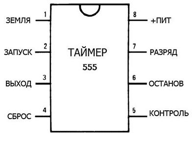 Таймер NE555 для лазерной сигнализации